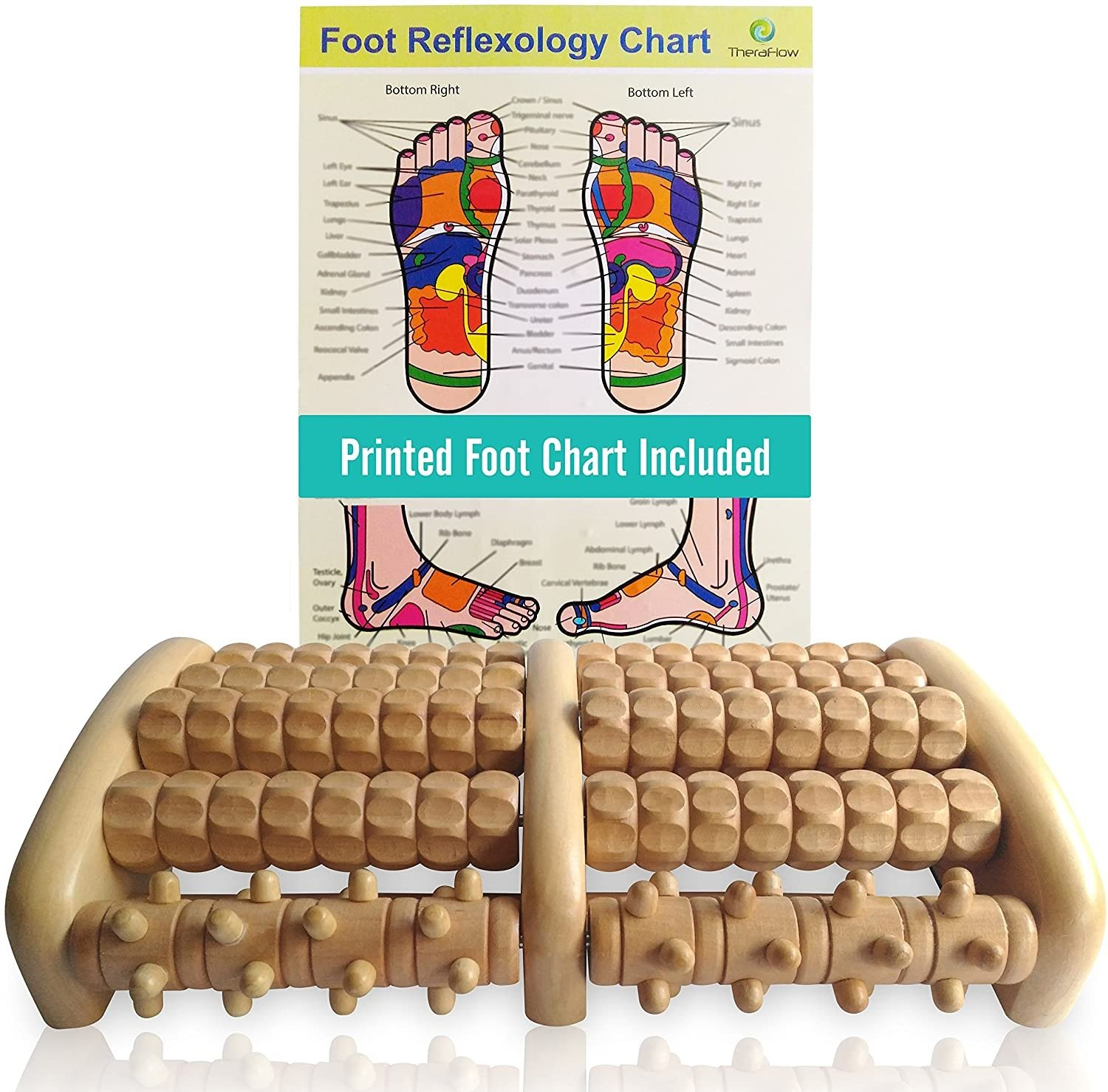 How to Use a Foot Roller – No 1 Informative Guide